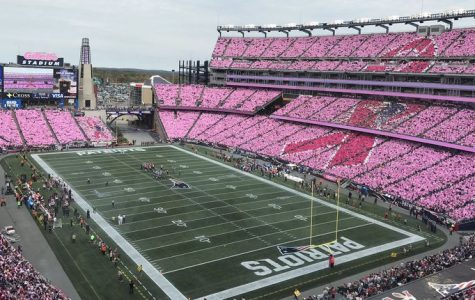 The Importance of Breast Cancer Awareness Month