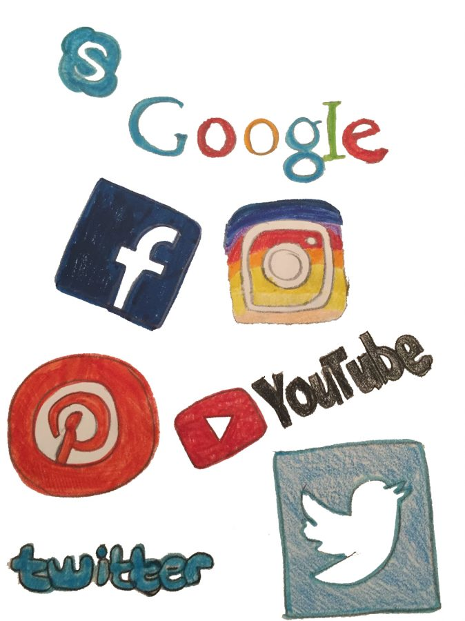 the most popular internet based apps being used throughout the world; Skype, Google, Facebook, Twitter, Pinterest, Instagram and Youtube.