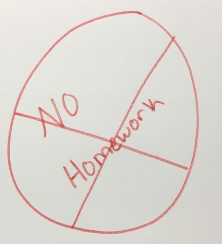 No Homework Weekends: Yay or Nay?