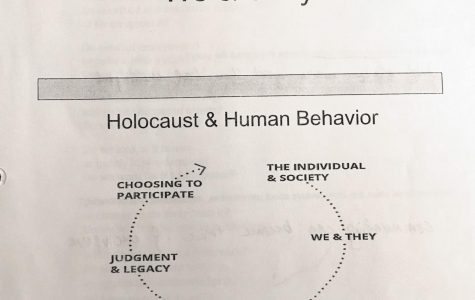 Holocaust and Human Behavior: students use their projects to take a stand
