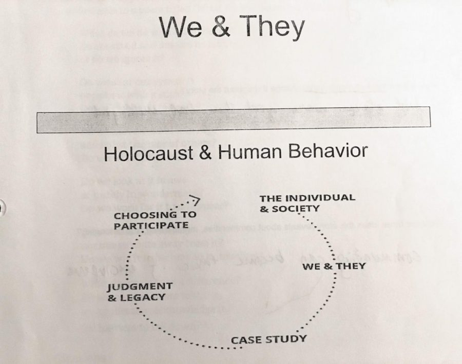 The HHB class curriculum.